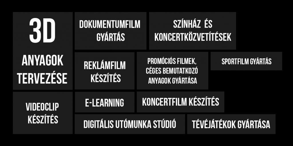 Reklámfilm készítés, filmgyártás, reklámfilm gyártás, E-learning, Videóklip készítés
